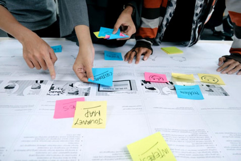 Why User Research is Important